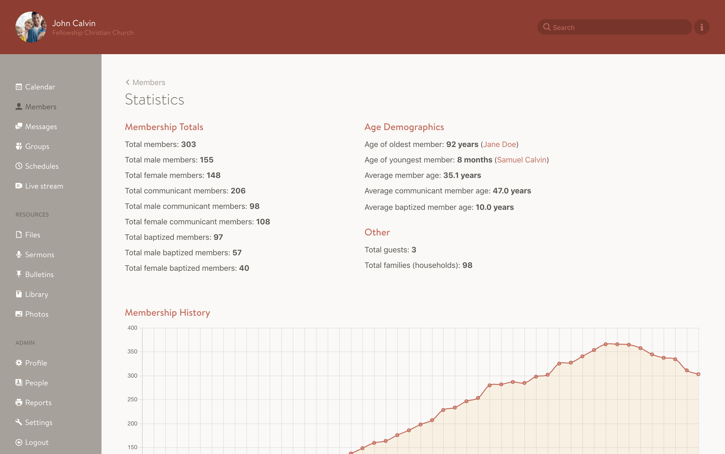 Screenshot of the statistics page